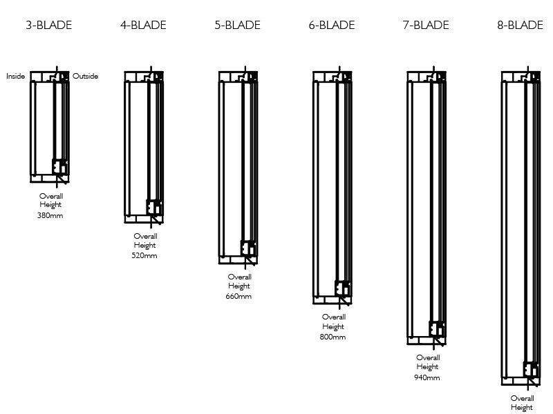 The altair louvre innoscreen window framing system for Window frame plan